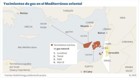 gasmediterraneo